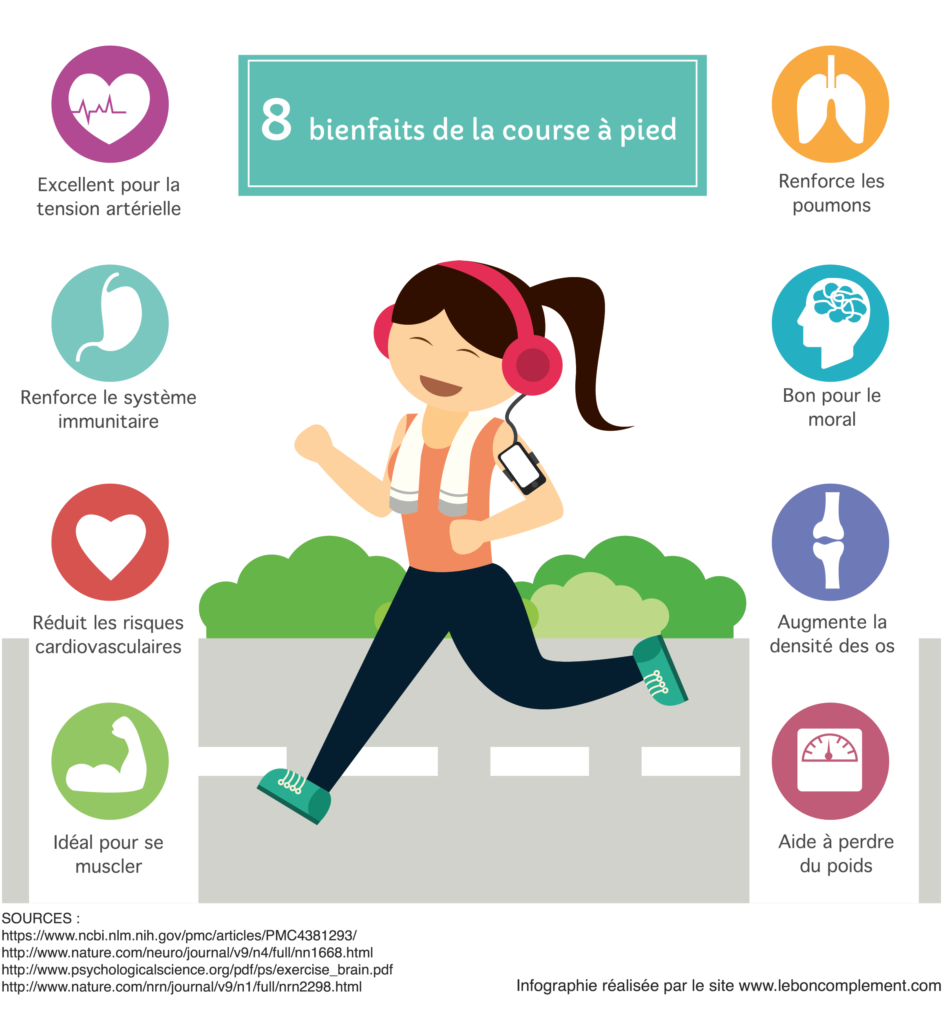 infographie course a pied